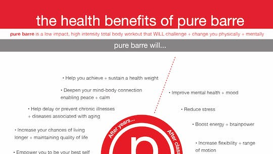 Instant Access to Health Benefits of Pure Barre by Pure Barre On Demand, powered by Intelivideo