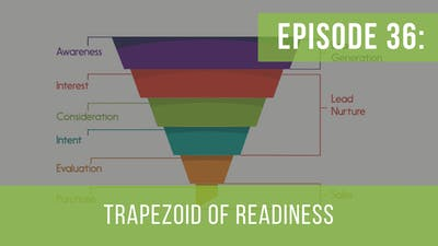 Instant Access to Episode 36: The Trapezoid of Readiness by Friday Live, powered by Intelivideo