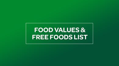 NUTRITION: FOOD VALUES AND FREE FOODS LIST by MyCurves On Demand