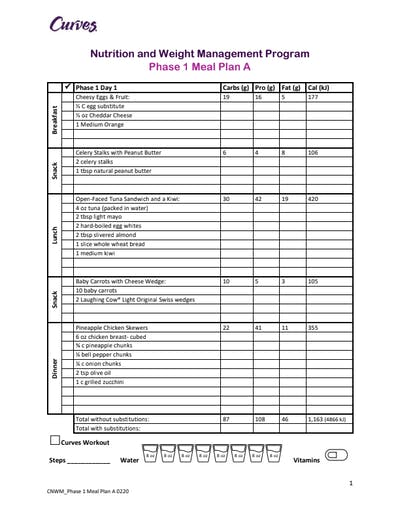 NUTRITION: PHASE 1 MEAL PLAN A by MyCurves On Demand