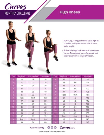 CHALLENGE: HIGH KNEES REPS by MyCurves On Demand