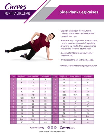 CHALLENGE: SIDE PLANK LEG RAISE REPS by MyCurves On Demand