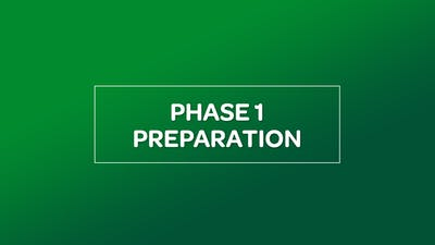 NUTRITION: PHASE 1 PREPARATION by MyCurves On Demand