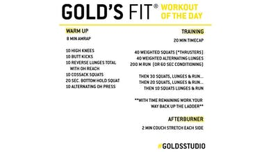 April 10 - GOLD'S FIT by Gold's Gym Anywhere